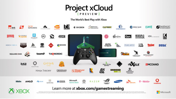 Wkrótce Project xCloud z grami z Xbox Game Pass trafi na PC [3]