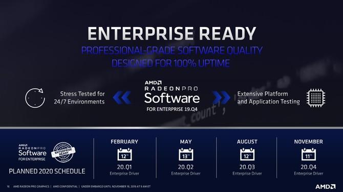 AMD Radeon Pro W5700 - nowa karta graficzna dla profesjonalistów [12]