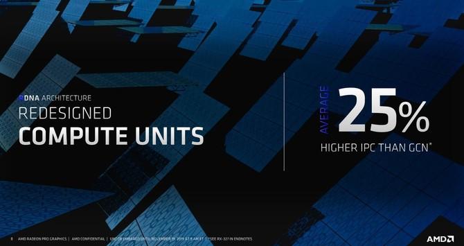 AMD Radeon Pro W5700 - nowa karta graficzna dla profesjonalistów [5]