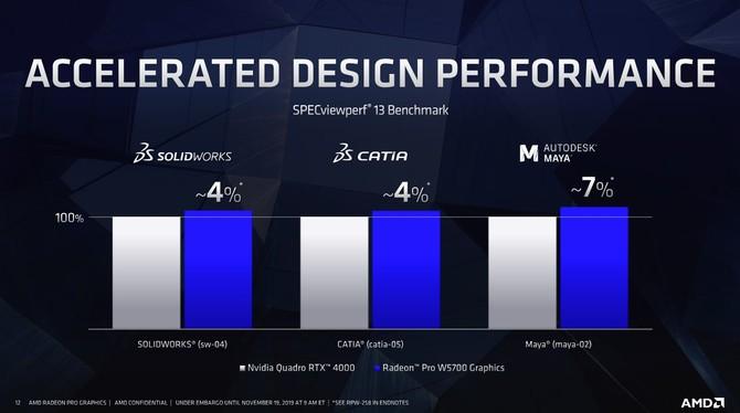 AMD Radeon Pro W5700 - nowa karta graficzna dla profesjonalistów [8]