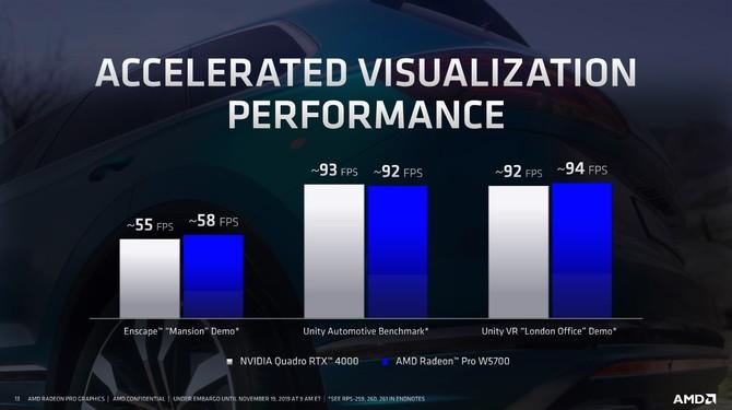 AMD Radeon Pro W5700 - nowa karta graficzna dla profesjonalistów [9]