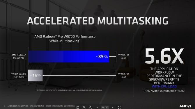 AMD Radeon Pro W5700 - nowa karta graficzna dla profesjonalistów [10]