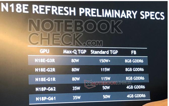 NVIDIA szykuje mobilne układy graficzne w wersji SUPER [2]