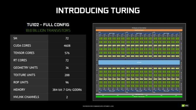 Plotka: NVIDIA GeForce RTX 2080 Ti SUPER jednak powstaje [1]