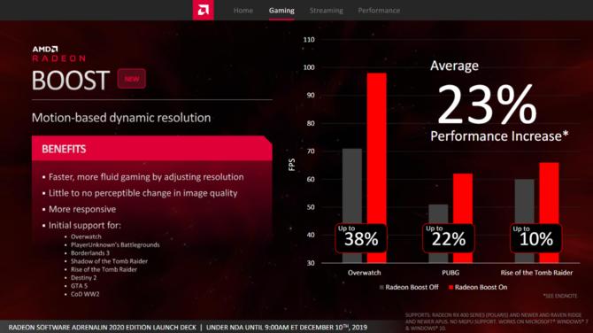 AMD Radeon Software Adrenalin 2020 - nowości w sterowniku [20]