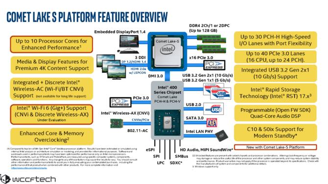 Intel Z490 - nowy chipset Intela może pojawić się w kwietniu 2020 [2]