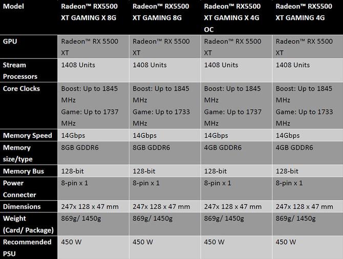Specyfikacja MSI Radeon RX 5500 XT Gaming oraz MECH  [8]