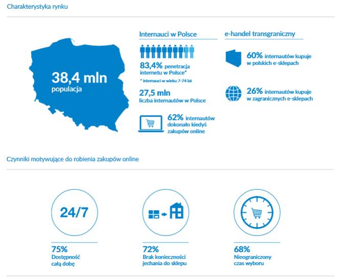 Co Polacy kupowali w sieci: podsumowanie roku według AliExpress [1]