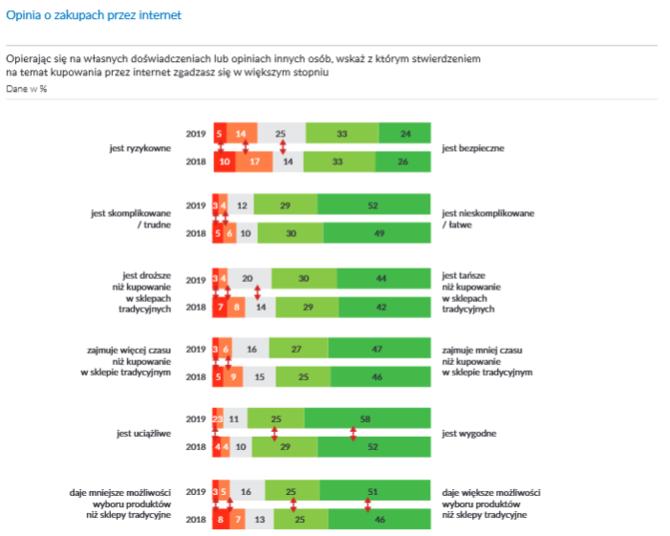 Co Polacy kupowali w sieci: podsumowanie roku według AliExpress [2]