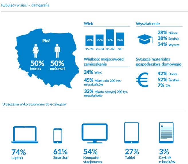 Co Polacy kupowali w sieci: podsumowanie roku według AliExpress [3]