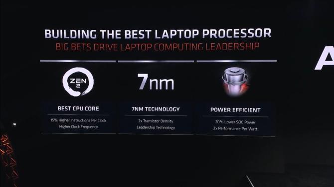 AMD Renoir - oficjalna premiera nowych APU Zen 2 dla laptopów [2]