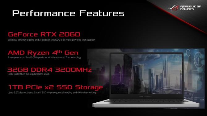 ASUS Zephyrus G14 i G15 oraz TUF Gaming FA506 z APU AMD Renoir [2]