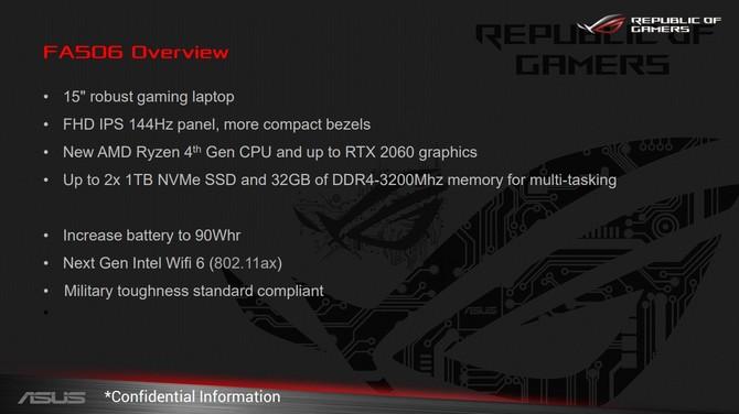 ASUS Zephyrus G14 i G15 oraz TUF Gaming FA506 z APU AMD Renoir [7]