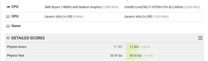 AMD Ryzen 7 4800U - porównanie z Core i7-10750H i Ryzen 7 3700U [2]