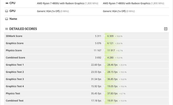 AMD Ryzen 7 4800U - porównanie z Core i7-10750H i Ryzen 7 3700U [3]
