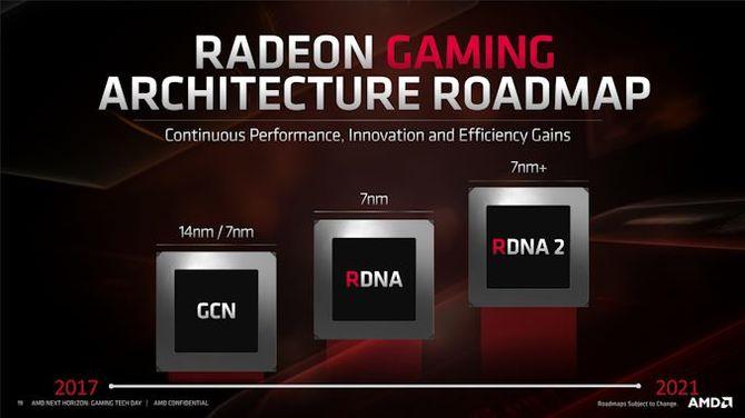 AMD zamierza odświeżyć układy Navi i wydać nowe karty RDNA2 [1]