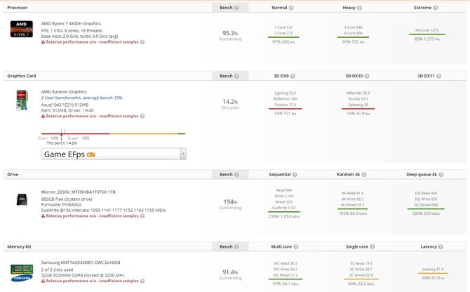 ASUS TUF Gaming A15 - testy notebooka z AMD Ryzen 7 4800H [3]