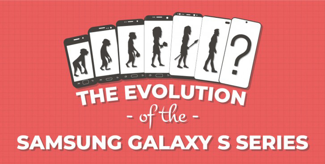 Jak zmieniał się smartfon Samsung Galaxy S? Zobacz infografikę [1]