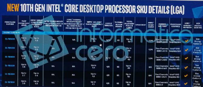 Intel Core i9-10900 - Zdjęcia i specyfikacja 10-rdzeniowego procesora [4]