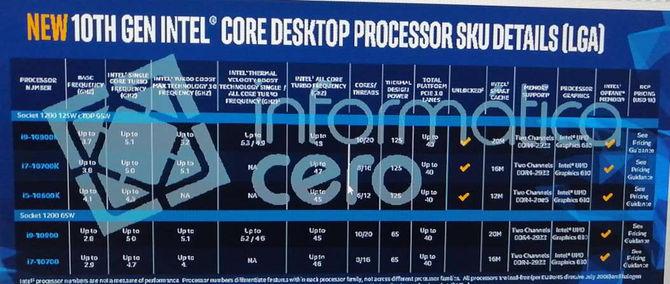 Intel Core i9-10900 - Zdjęcia i specyfikacja 10-rdzeniowego procesora [5]