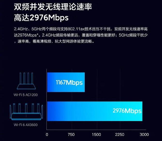 Xiaomi AloT AX3600 - Przystępny cenowo router z WiFi 6  [1]