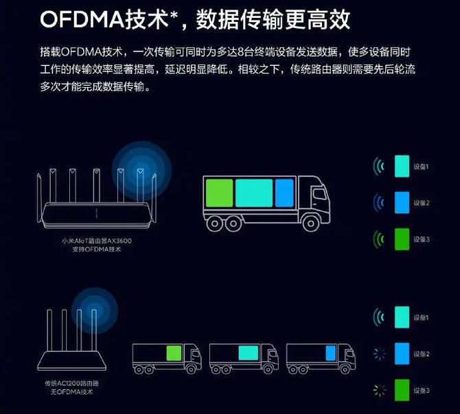 Xiaomi AloT AX3600 - Przystępny cenowo router z WiFi 6  [2]