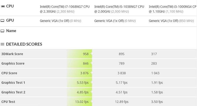 Intel Core i5-1038G7 - new Ice Lake-U processor for notebooks (2)