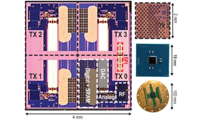Intel Horse Ridge: kriogeniczny układ do komputerów kwantowych [1]