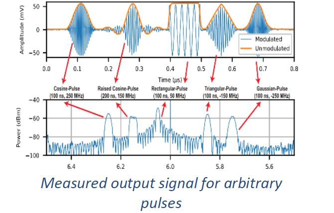 Intel Horse Ridge: kriogeniczny układ do komputerów kwantowych [2]