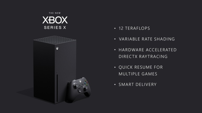 Microsoft potwierdził układ graficzny AMD RDNA 2 w Xbox Series X [2]