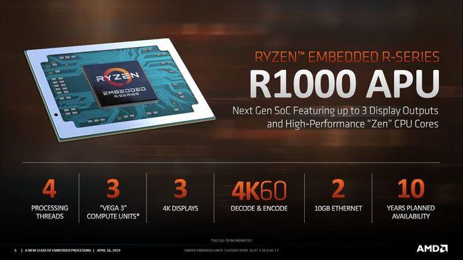 AMD Ryzen Embedded R1305G i R1102G - procesory z niskim TDP [2]