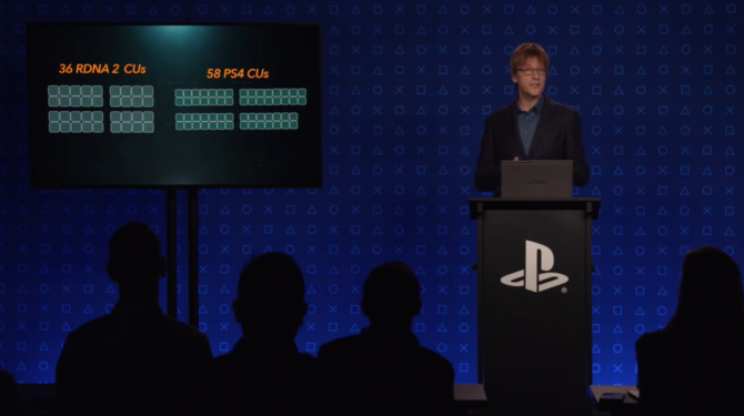 Sony oficjalnie prezentuje specyfikację i możliwości PlayStation 5 [3]