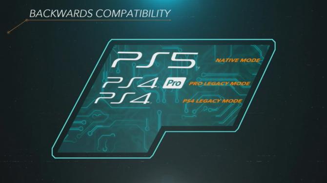Sony oficjalnie prezentuje specyfikację i możliwości PlayStation 5 [5]