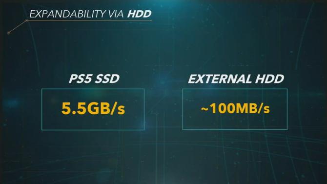 Sony oficjalnie prezentuje specyfikację i możliwości PlayStation 5 [7]