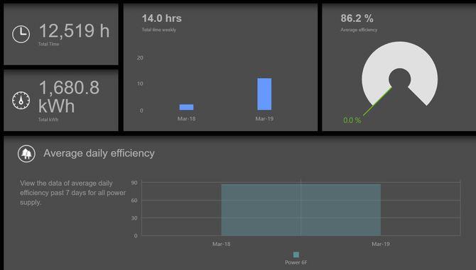 Thermaltake - zasilacze z monitoringiem z poziomu smartfona [2]