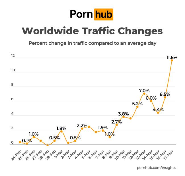 Pornhub Premium za darmo dla wszystkich do 24 kwietnia [2]