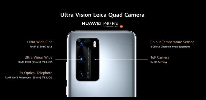 Huawei P40 Pro oficjalnie: fenomenalny design i topowe podzespoły [6]