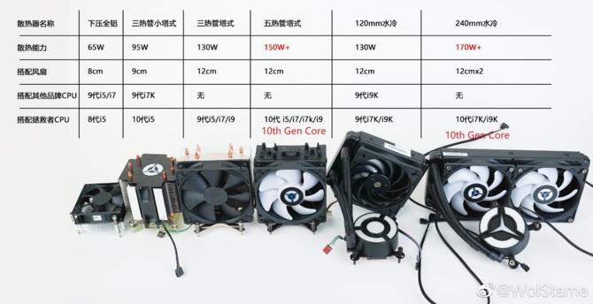 Procesor Intel Core i9-10900F będzie bardzo gorącym towarem [2]