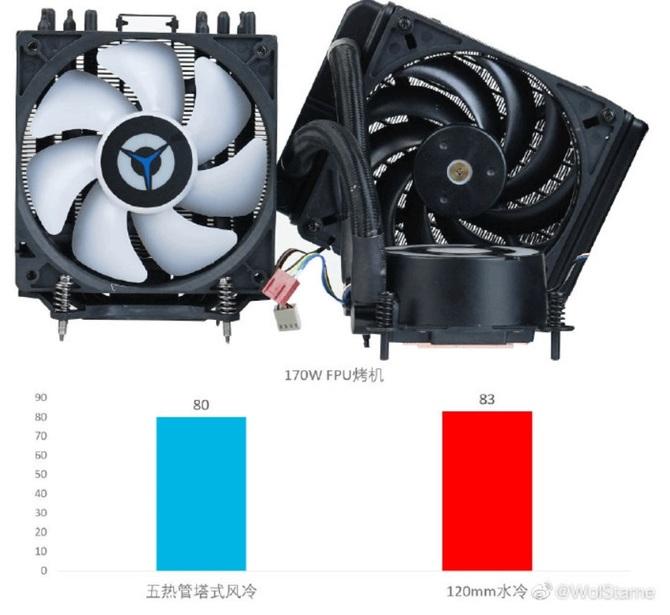 Procesor Intel Core i9-10900F będzie bardzo gorącym towarem [4]