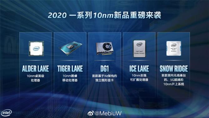 Procesory Intel Alder Lake-S mogą zadebiutować do końca roku [3]