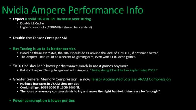 NVIDIA GeForce RTX 3000 - informacje o wydajności w Ray Tracingu [4]