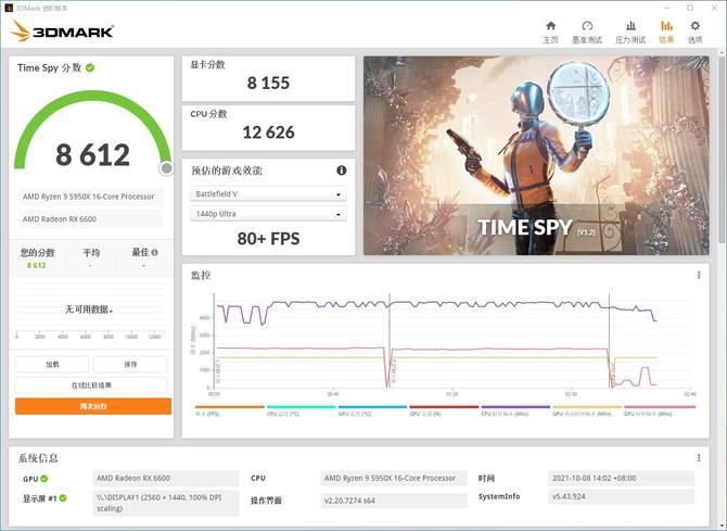 AMD Radeon RX 6600 nu impresionează cu rezultatele din 3DMark.  Placă grafică NVIDIA GeForce RTX 2060 SUPER și mai rapidă [2]