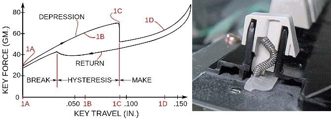 Przewodnik po klawiaturach mechanicznych (FAQ) [3]
