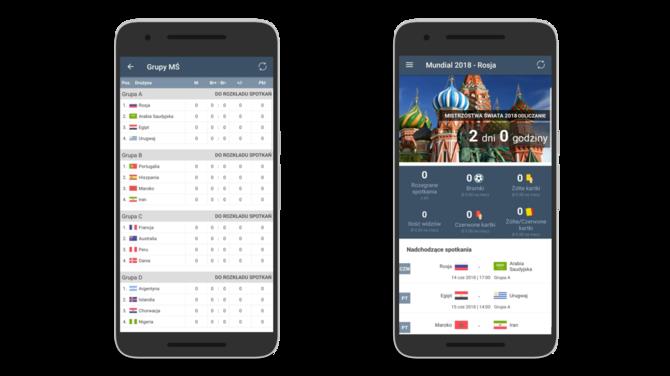 Najlepsze aplikacje na Mistrzostwa Świata 2018 - Mundialowy  [3]