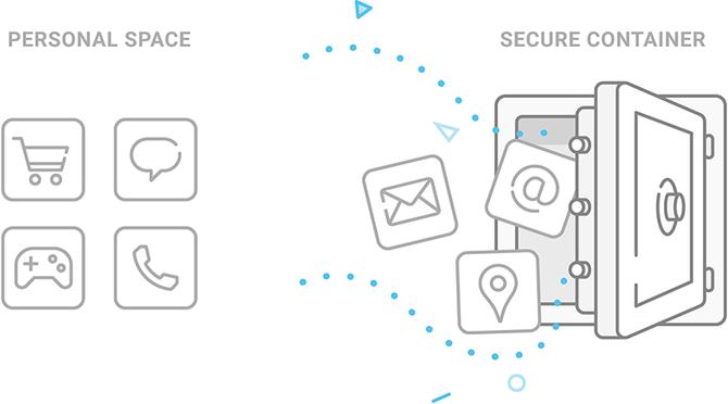 Samsung Knox - w jaki sposób zadbać o bezpieczeństwo firmowych danych? [3]