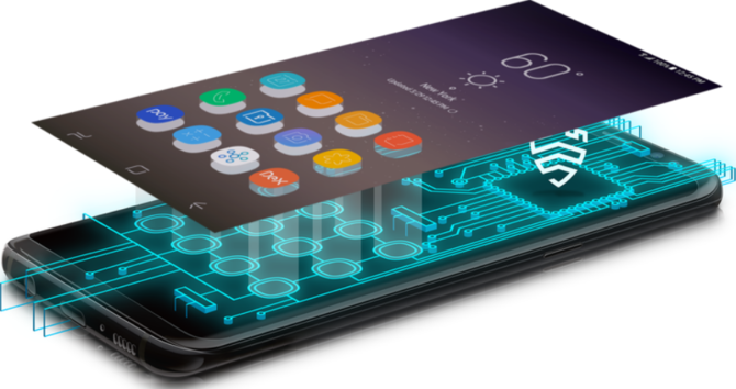 Samsung Knox - w jaki sposób zadbać o bezpieczeństwo firmowych danych? [7]
