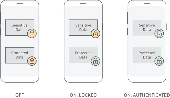 Samsung Knox - w jaki sposób zadbać o bezpieczeństwo firmowych danych? [9]
