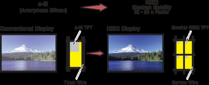 Wszystko co musisz wiedzieć o ekranach TN, IPS i OLED w laptopach [10]