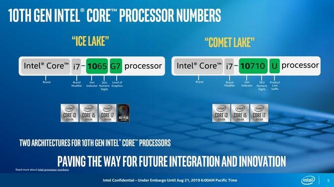 Intel Ice Lake-U i Comet Lake-U - wyjaśniamy różnice między układami [3]