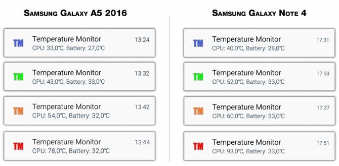Samsung Galaxy A5 2016 - Budżetówka czy Flagowiec? [15]